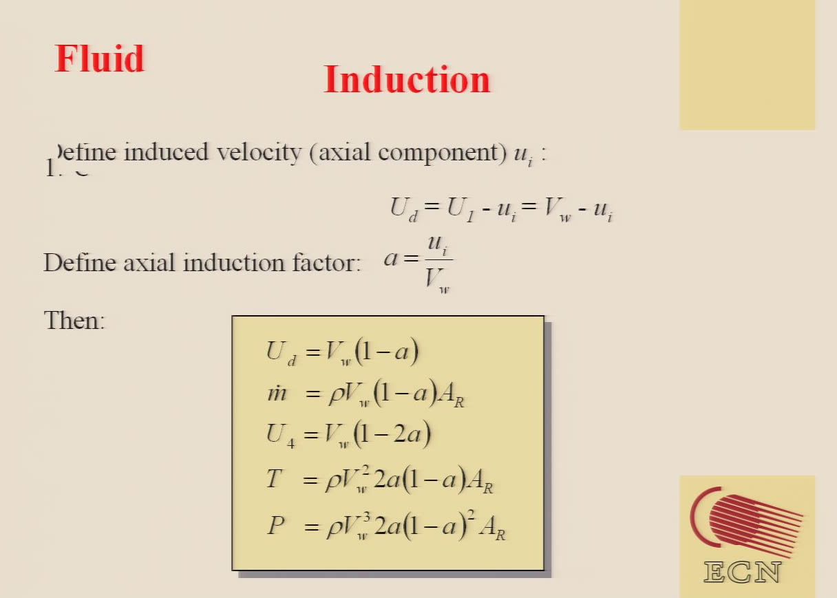 Axial induction factor
