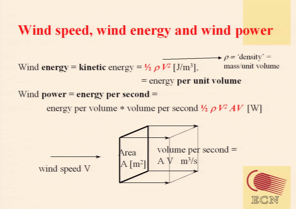 how to detect wind speed
